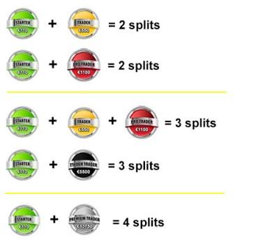 splits-onecoin